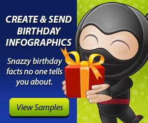 Create & Send Birthday Infographics